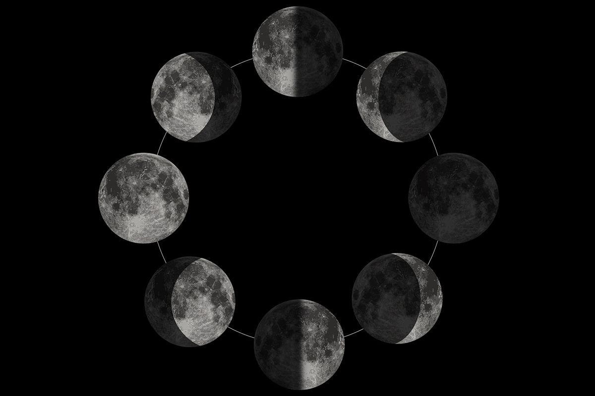 Растущая Луна: значение, влияние, рекомендации